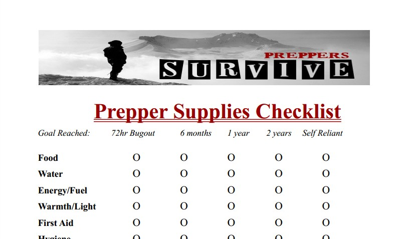 prepper supplies checklist. Black Bedroom Furniture Sets. Home Design Ideas